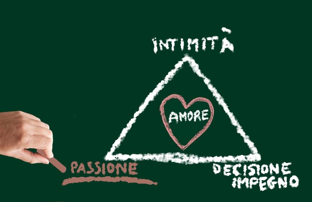 il triangolo dell'amore per Sternberg